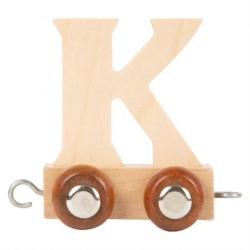 Navnetog i træ K